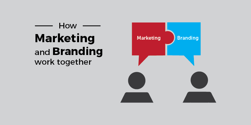 How Marketing & Branding work together