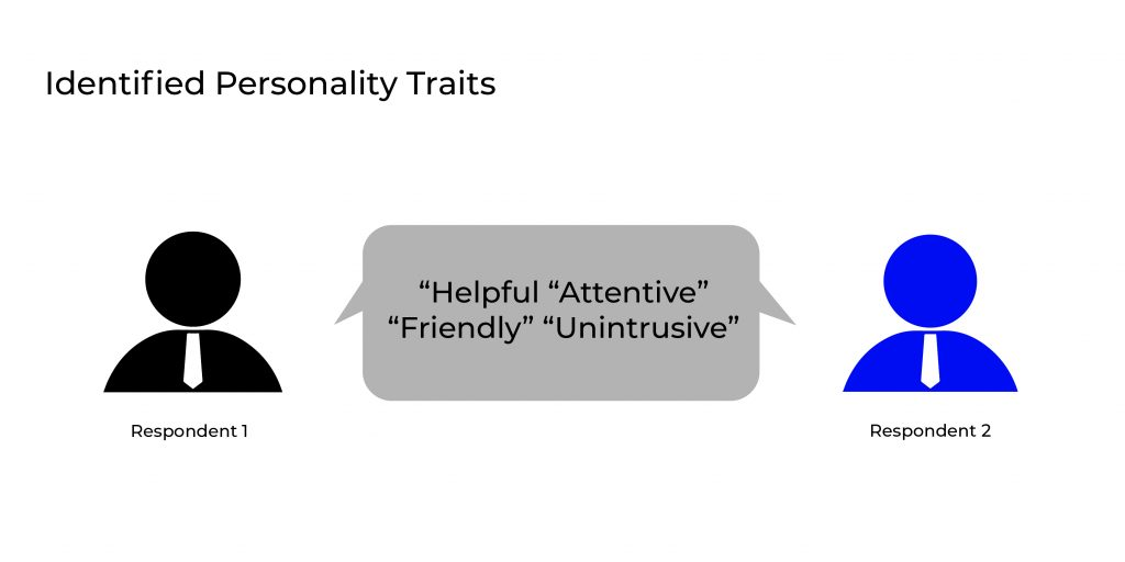 Identified Personality Traits