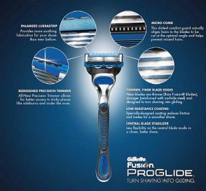 Gillette Fushion ProGlide Product Advertisement